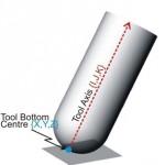 Tool Vector