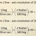 5-Axis Accuracy