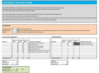 "Show ""You"" the Money: 5-Axis ROI Worksheet"