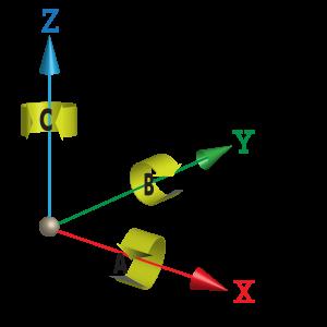 5 axis Postprocessor