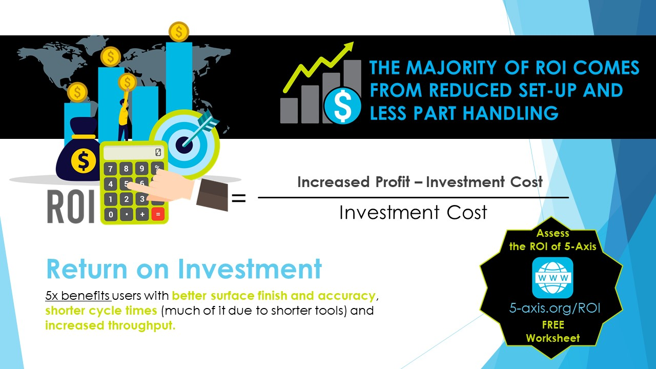 5-Axis ROI Infographic